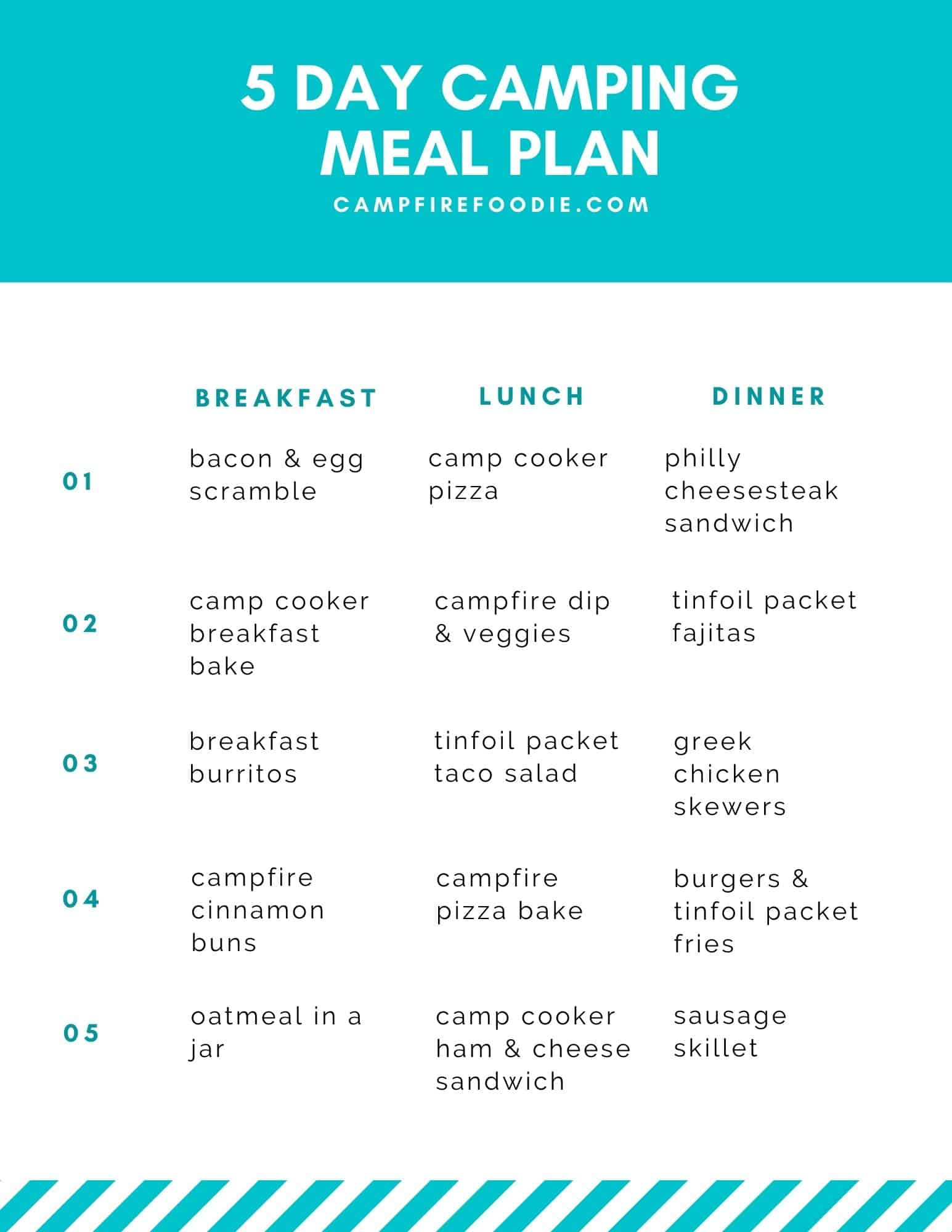 5 Day Camping Meal Plan